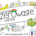 Zero Waste Week: Reuse in the kitchen